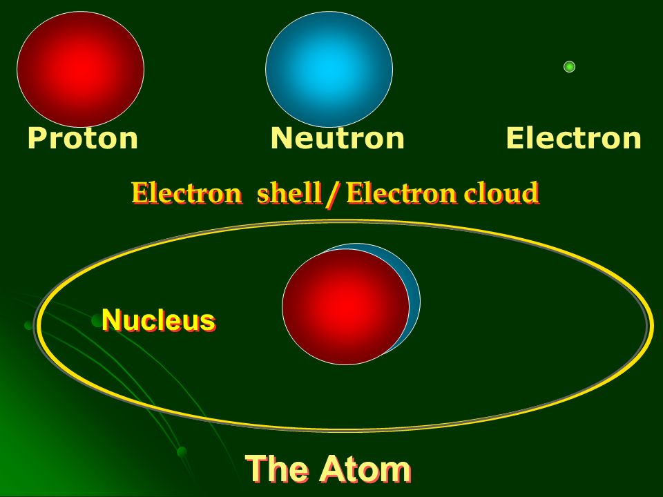 The Structure Of The Atom Ppt Download