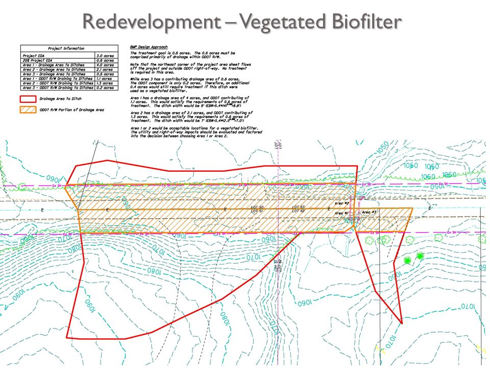 Redevelopment – Vegetated Biofilter