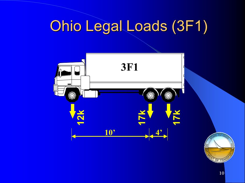 Ohio Legal Loads (3F1) 3F1 12k 17k 17k 10' 4'