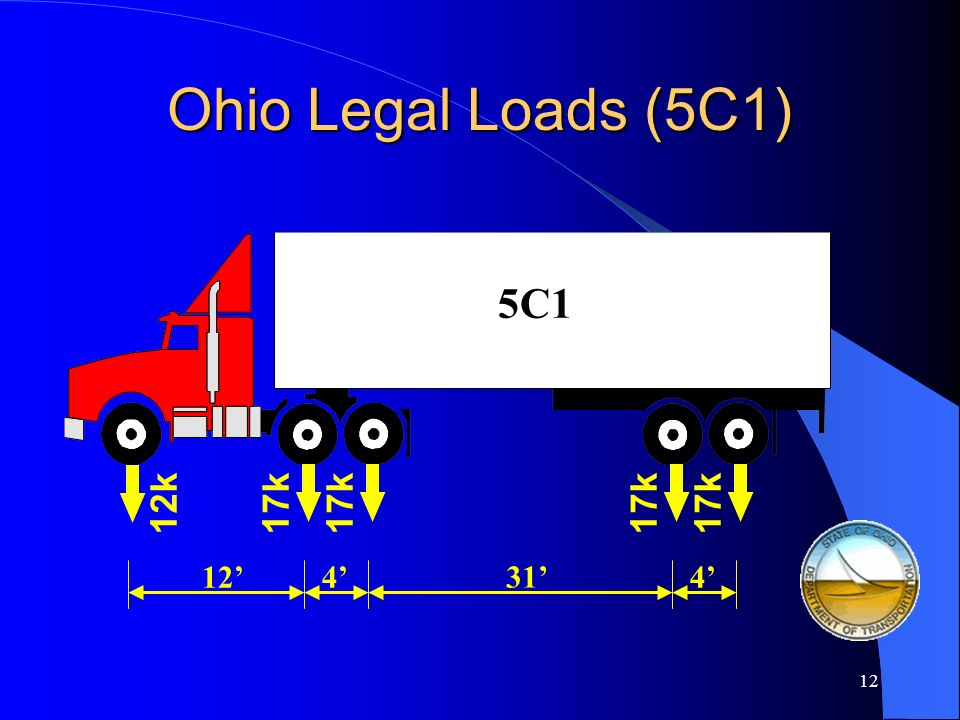 Ohio Legal Loads (5C1) 5C1 12k 17k 17k 17k 17k 12' 4' 31' 4'
