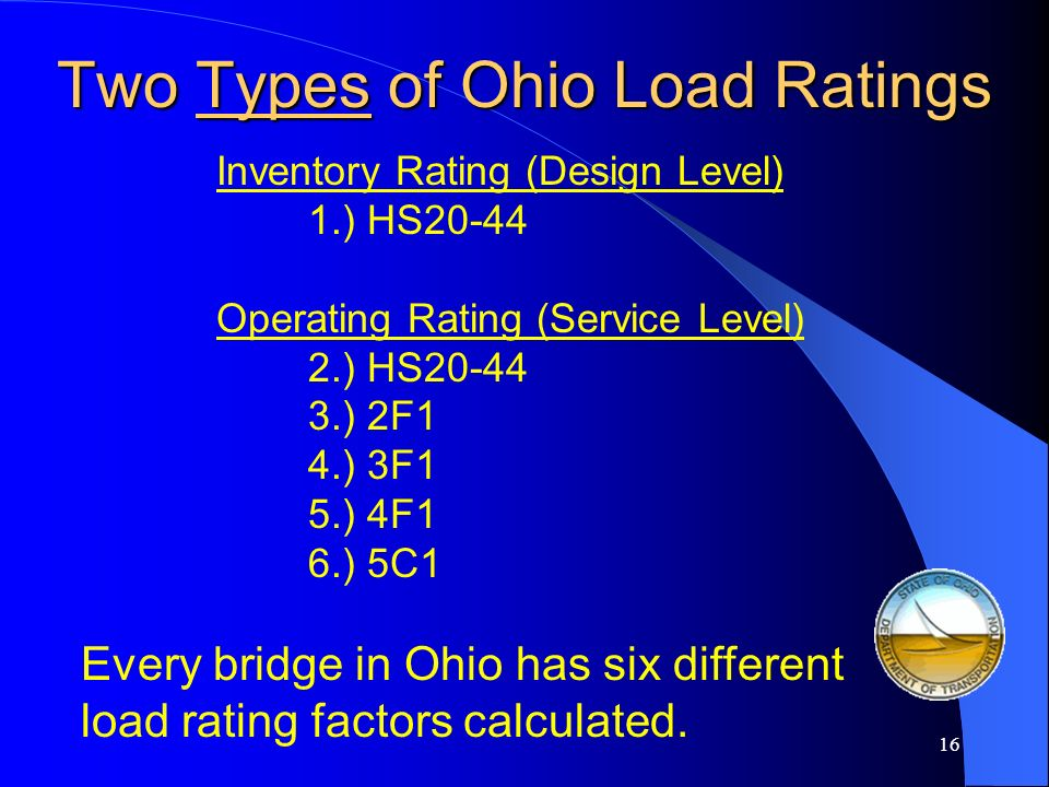 Two Types of Ohio Load Ratings