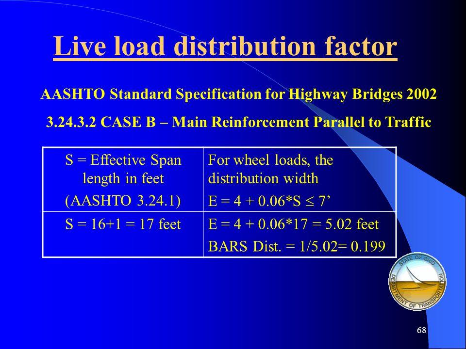 Live load distribution factor