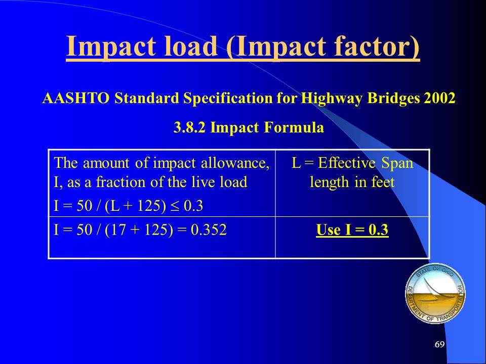 Impact load (Impact factor)
