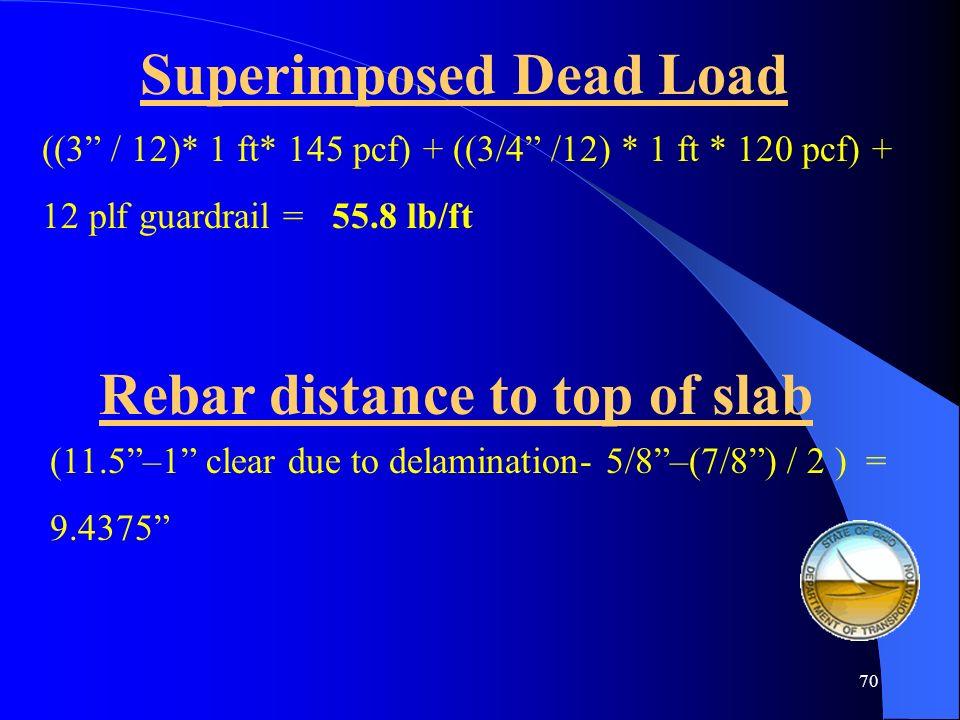 Superimposed Dead Load