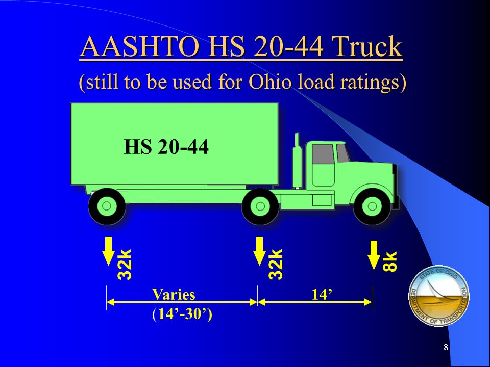 AASHTO HS 20-44 Truck (still to be used for Ohio load ratings)