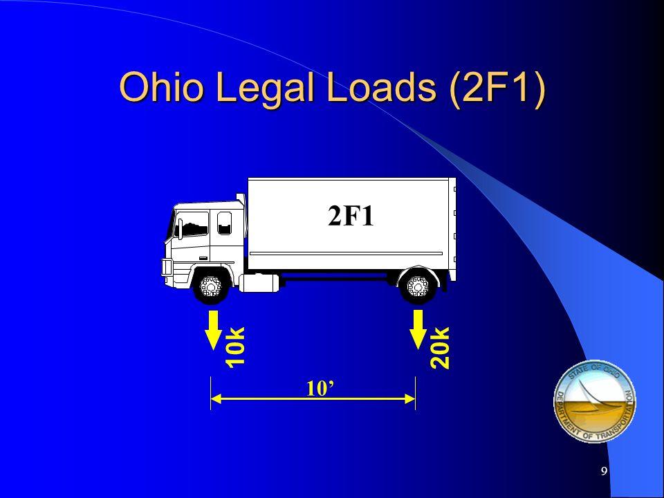 Ohio Legal Loads (2F1) 2F1 2F1 10k 20k 10'