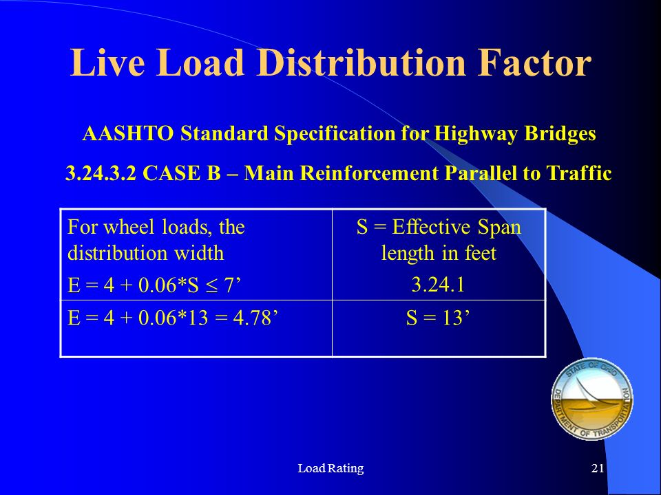 Live Load Distribution Factor