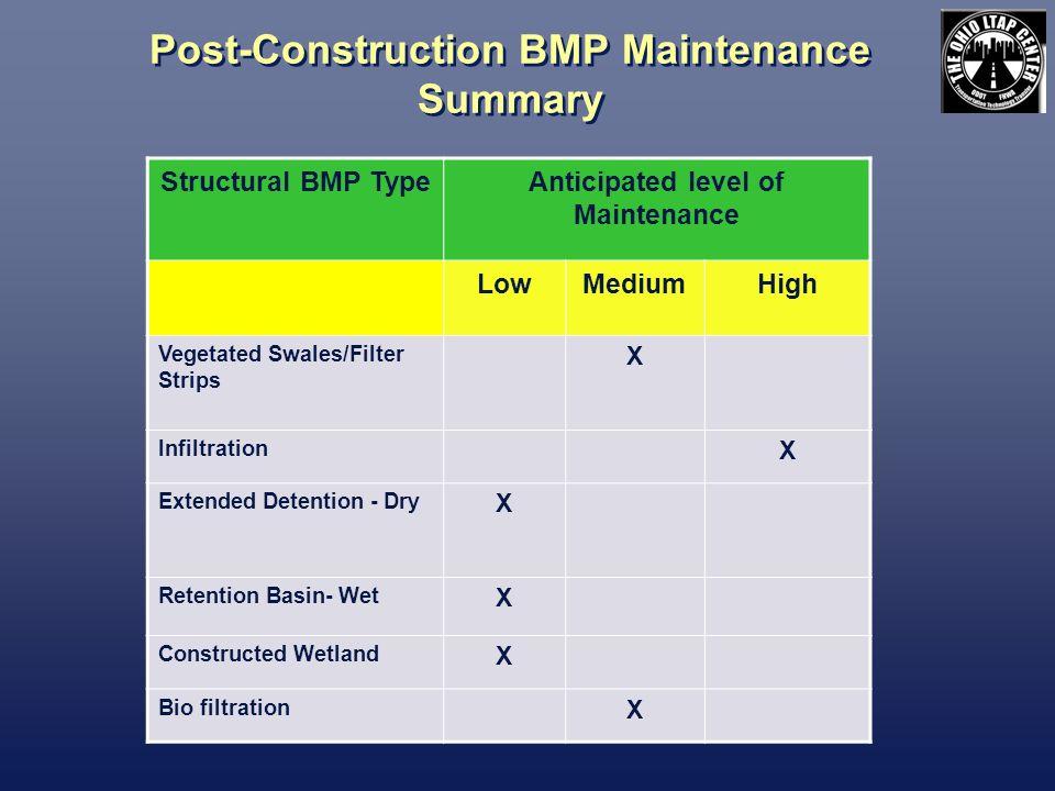 Post-Construction BMP Maintenance Summary