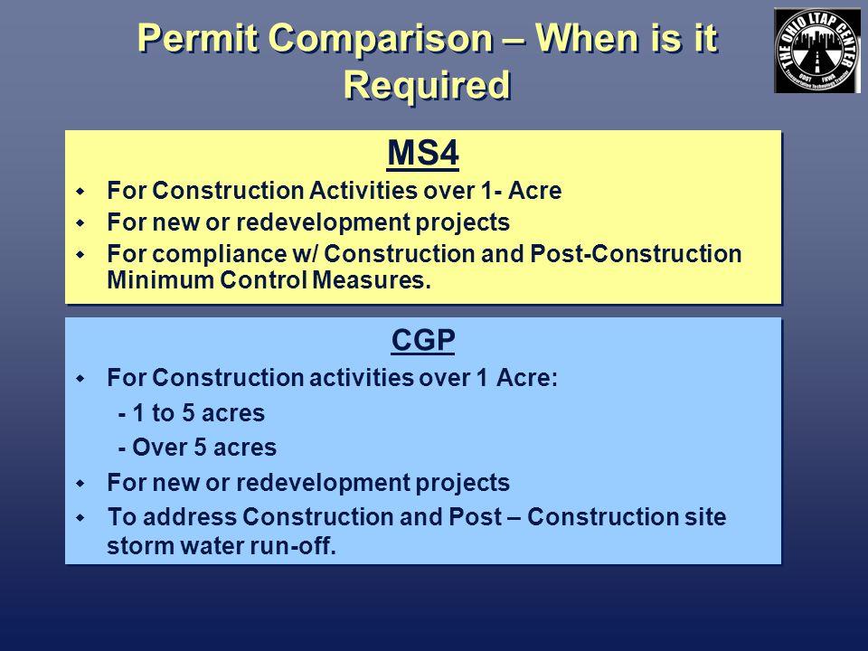 Permit Comparison – When is it Required