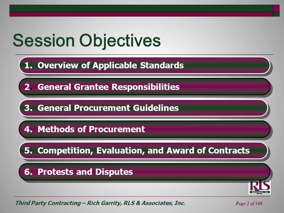Session Objectives 1. Overview of Applicable Standards