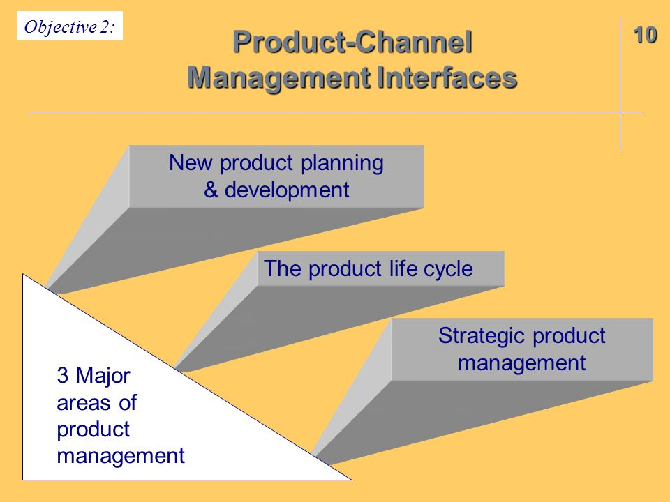channel management