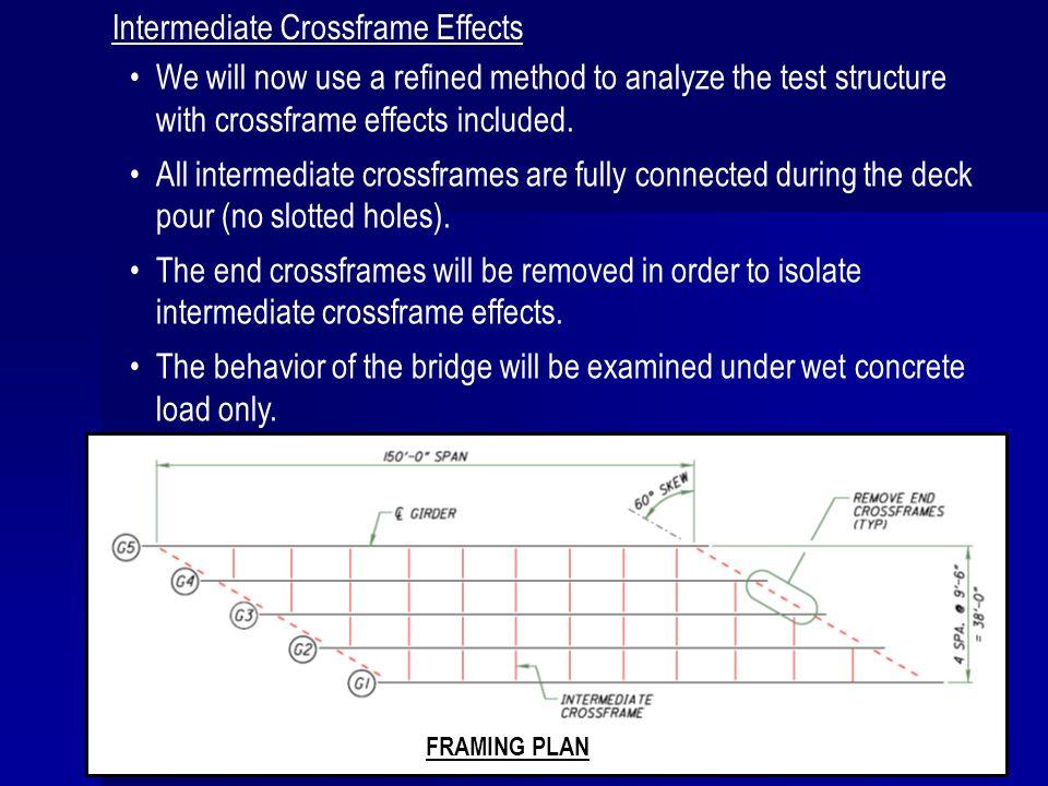 Intermediate Crossframe Effects