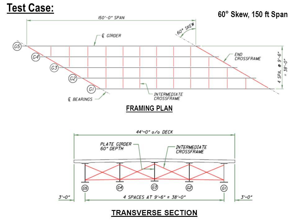 Test Case: 60° Skew, 150 ft Span FRAMING PLAN TRANSVERSE SECTION