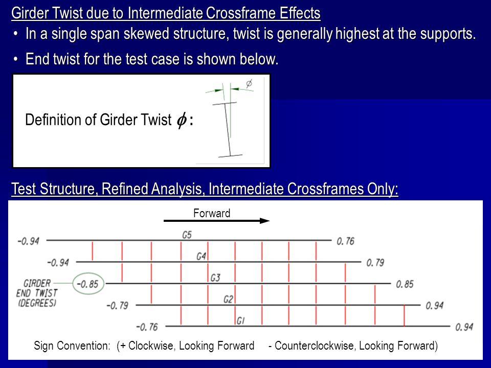 Girder Twist due to Intermediate Crossframe Effects