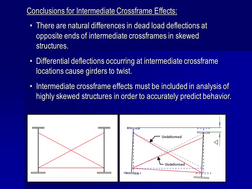 Conclusions for Intermediate Crossframe Effects: