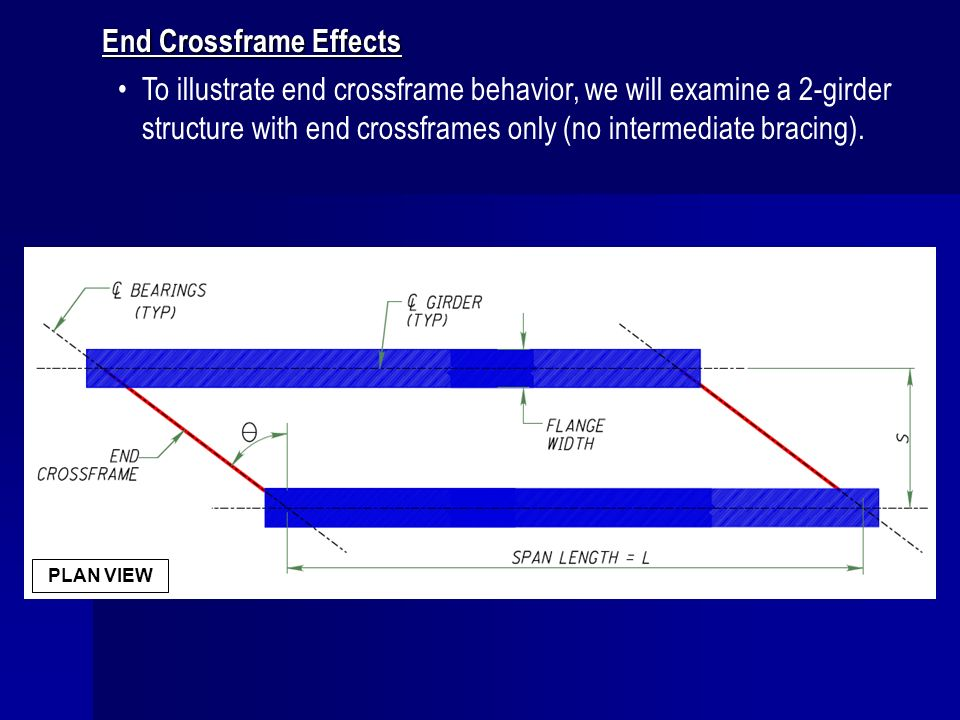 End Crossframe Effects