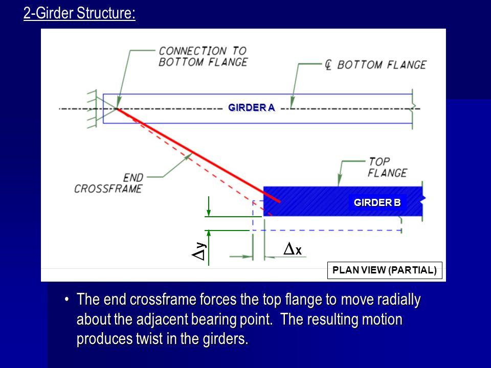 Dx Dy 2-Girder Structure: