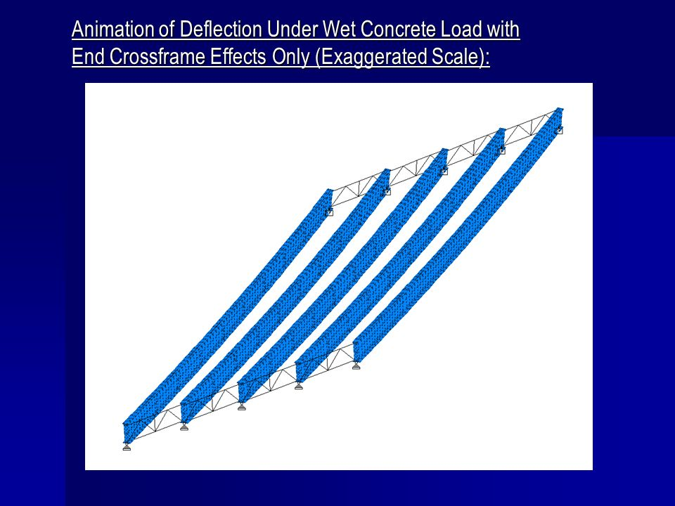 Animation of Deflection Under Wet Concrete Load with End Crossframe Effects Only (Exaggerated Scale):