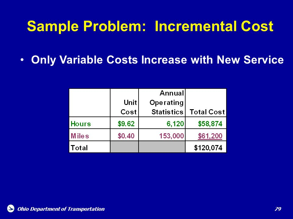 Sample Problem: Incremental Cost