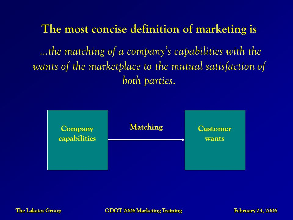 The most concise definition of marketing is