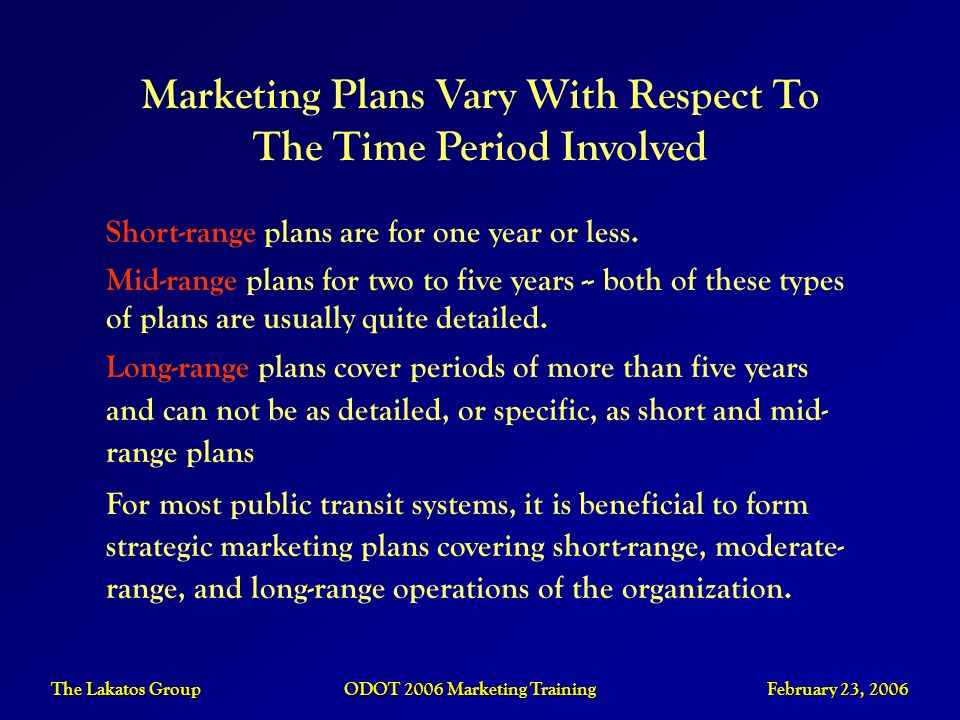 Marketing Plans Vary With Respect To The Time Period Involved
