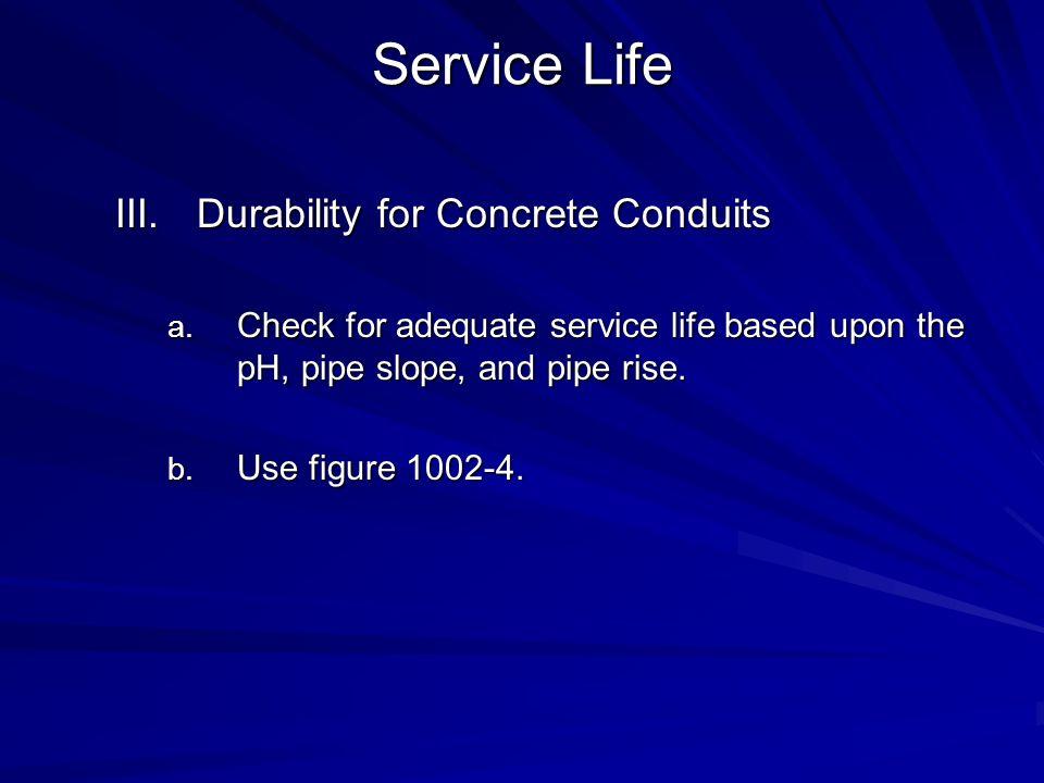 Service Life Durability for Concrete Conduits