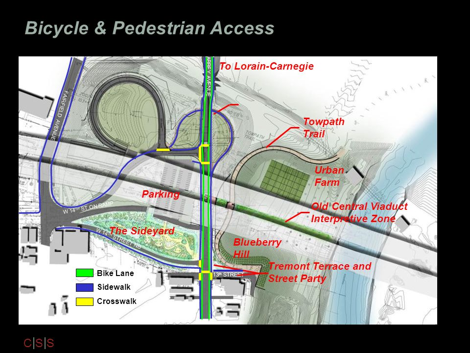 Bicycle & Pedestrian Access
