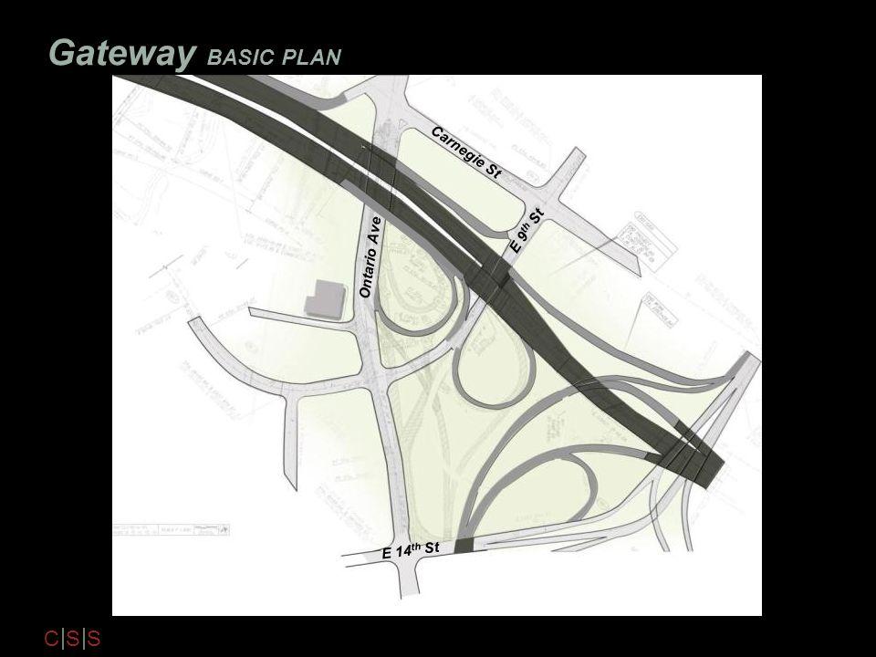 Gateway BASIC PLAN Carnegie St E 9th St Ontario Ave E 14th St