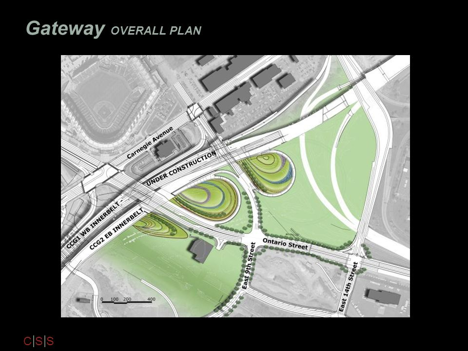 Gateway OVERALL PLAN