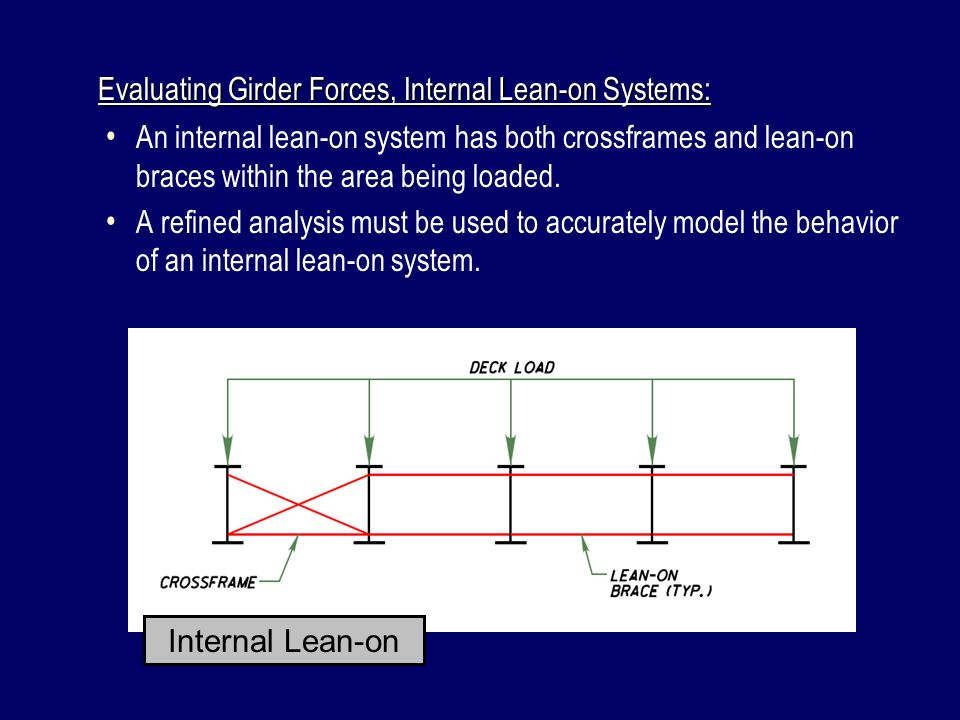 Evaluating Girder Forces, Internal Lean-on Systems:
