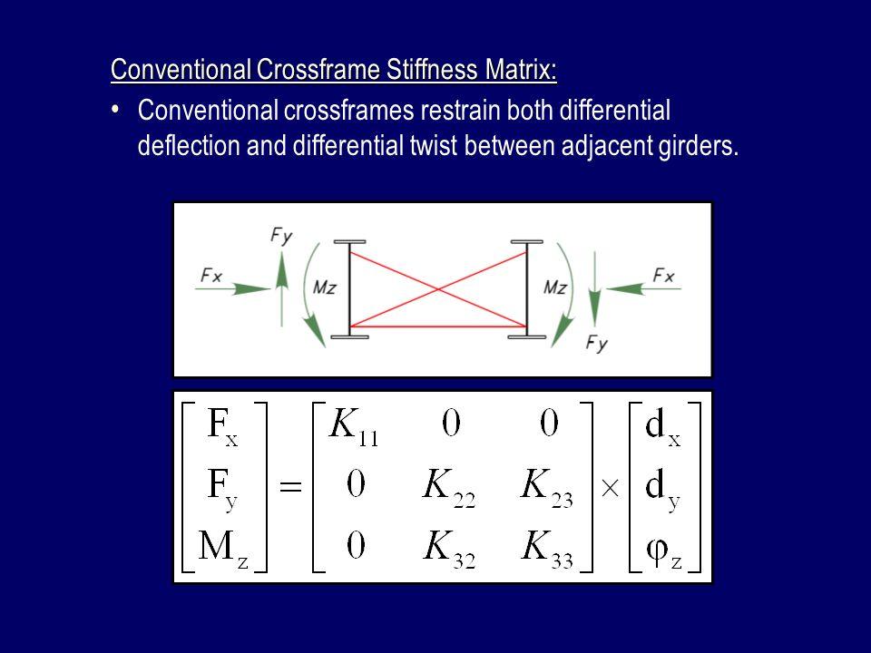 Conventional Crossframe Stiffness Matrix: