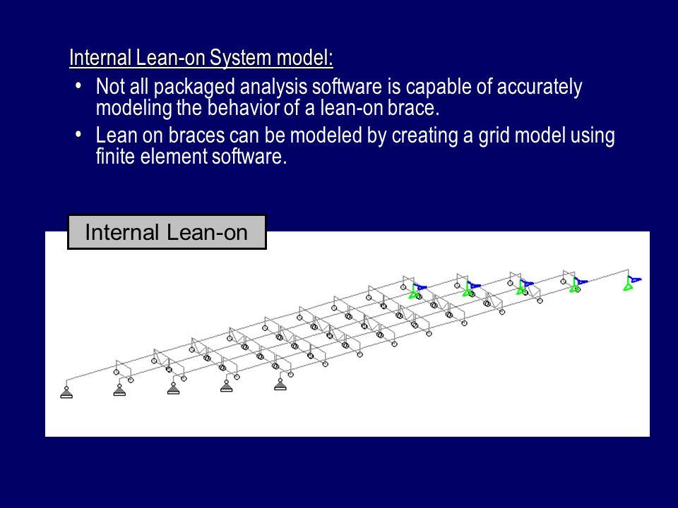 Internal Lean-on System model: