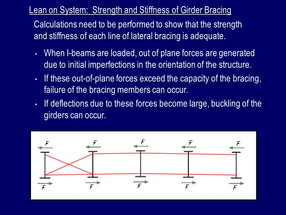 Lean on System: Strength and Stiffness of Girder Bracing