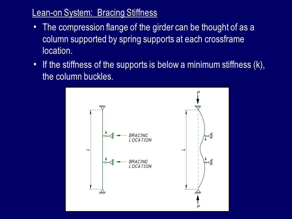 Lean-on System: Bracing Stiffness