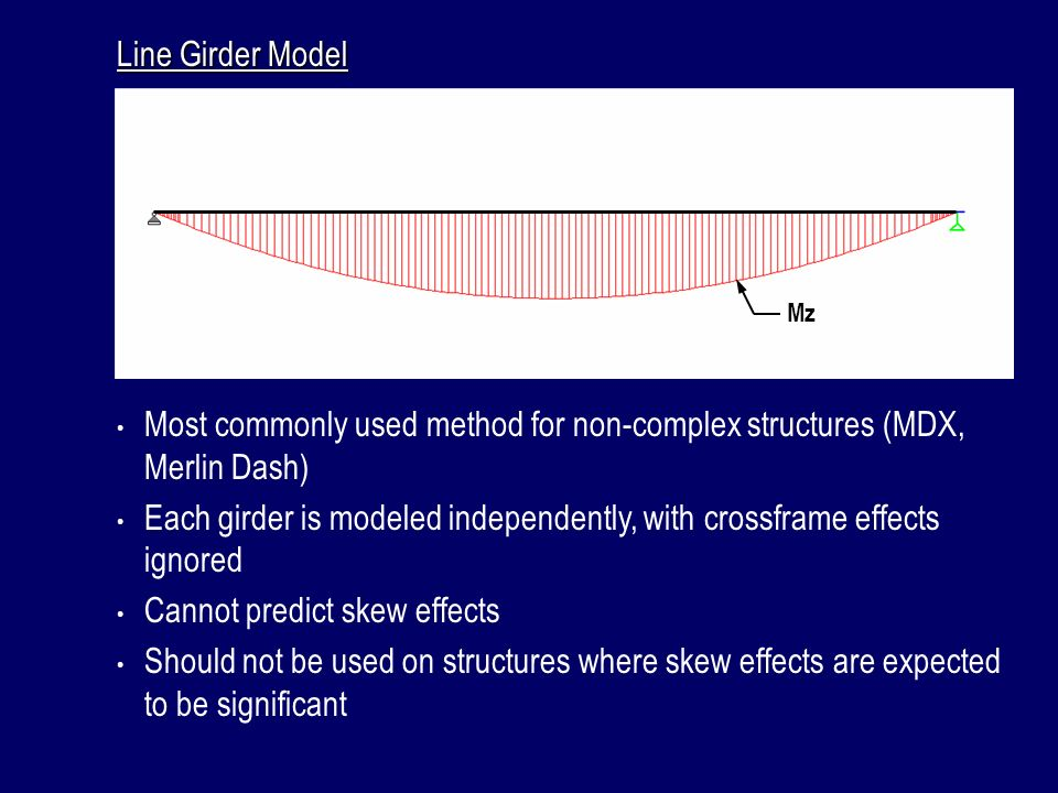 Each girder is modeled independently, with crossframe effects ignored