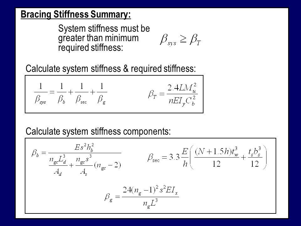 Bracing Stiffness Summary: