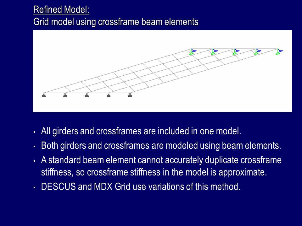 Refined Model: Grid model using crossframe beam elements