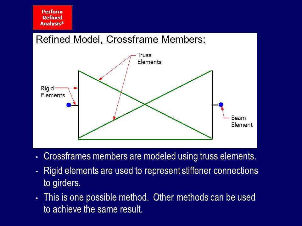 Refined Model, Crossframe Members: