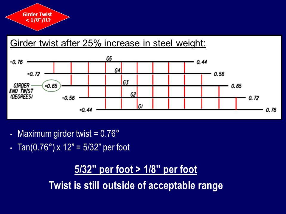 Girder twist after 25% increase in steel weight: