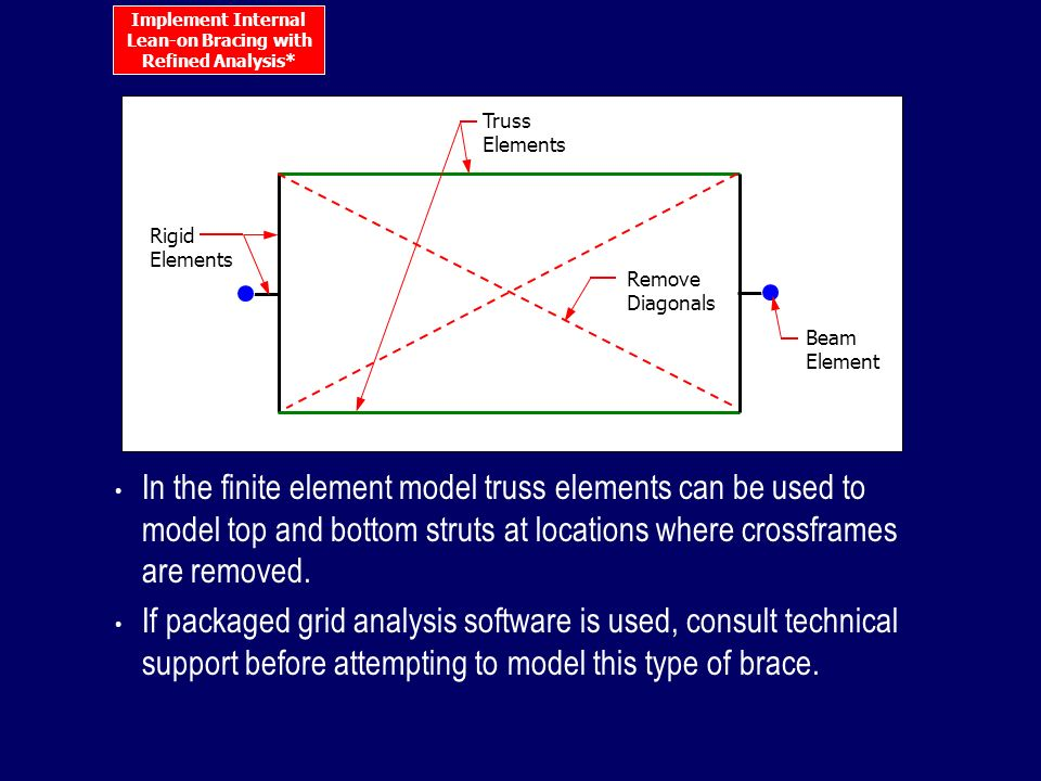 Implement Internal Lean-on Bracing with. Refined Analysis* Truss. Elements. Rigid. Elements. Remove Diagonals.