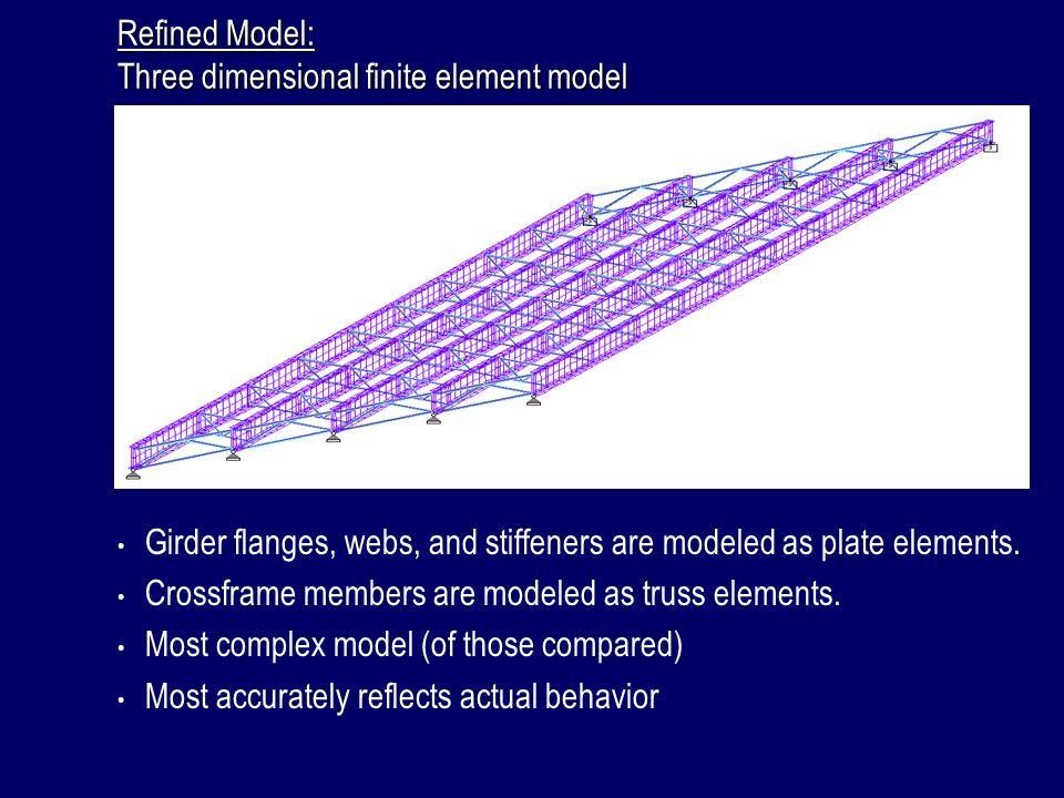 Refined Model: Three dimensional finite element model