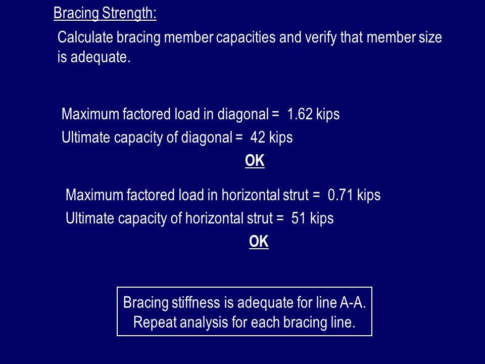 Bracing Strength: Calculate bracing member capacities and verify that member size is adequate. Maximum factored load in diagonal = 1.62 kips.