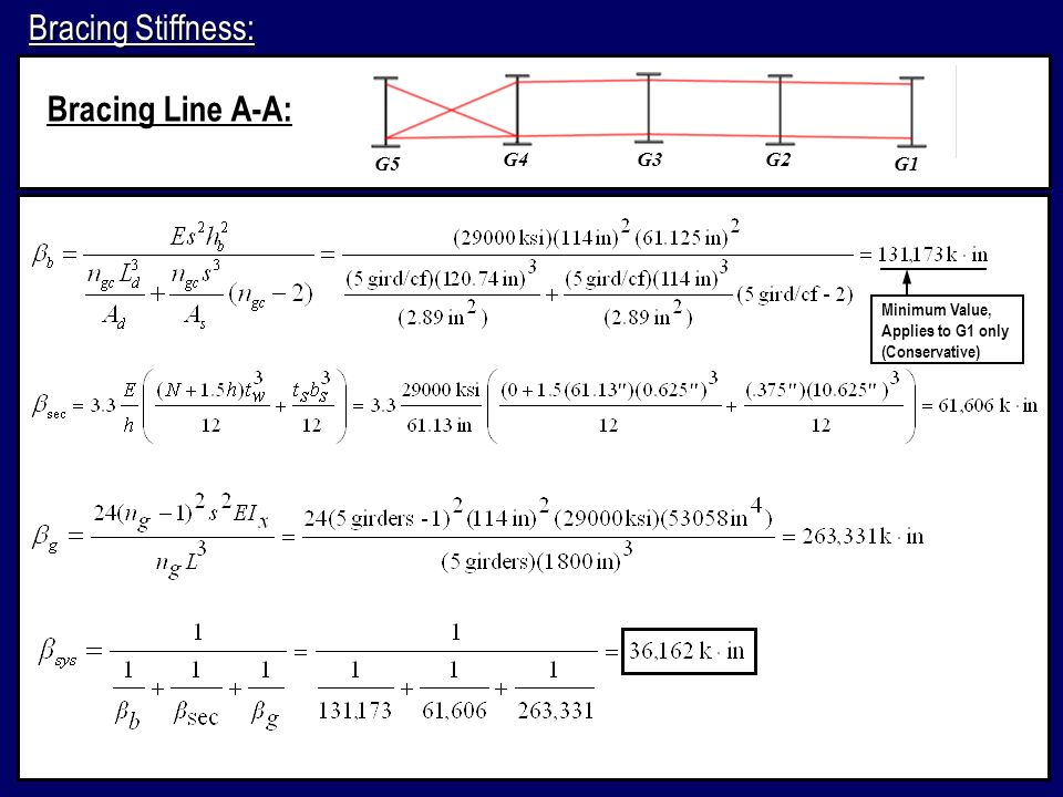 Bracing Stiffness: Bracing Line A-A: G5 G3 G2 G1 G4