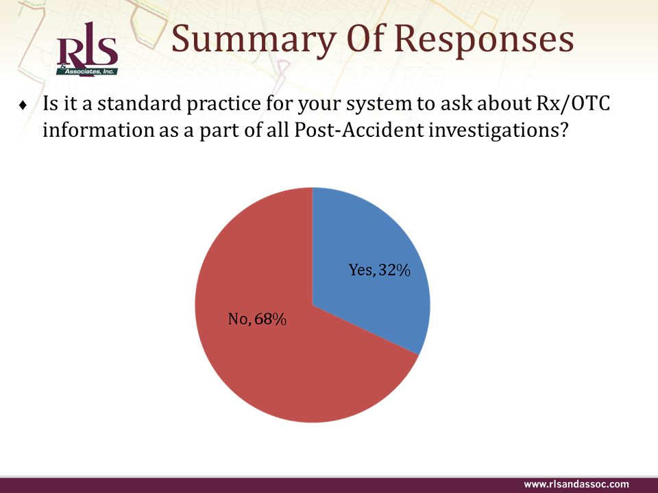 Summary Of Responses Is it a standard practice for your system to ask about Rx/OTC information as a part of all Post-Accident investigations