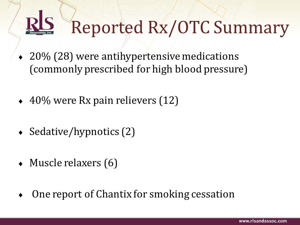 Reported Rx/OTC Summary