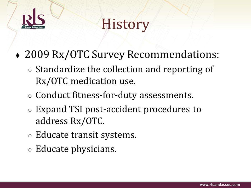 History 2009 Rx/OTC Survey Recommendations: