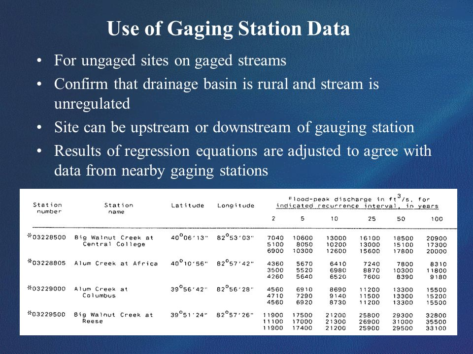 Use of Gaging Station Data