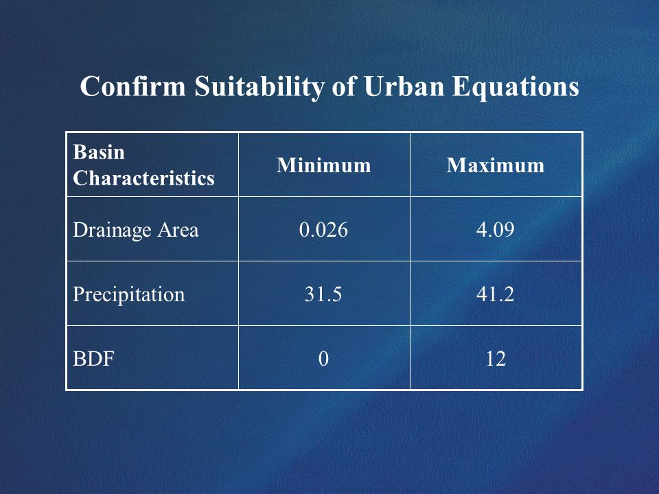 Confirm Suitability of Urban Equations