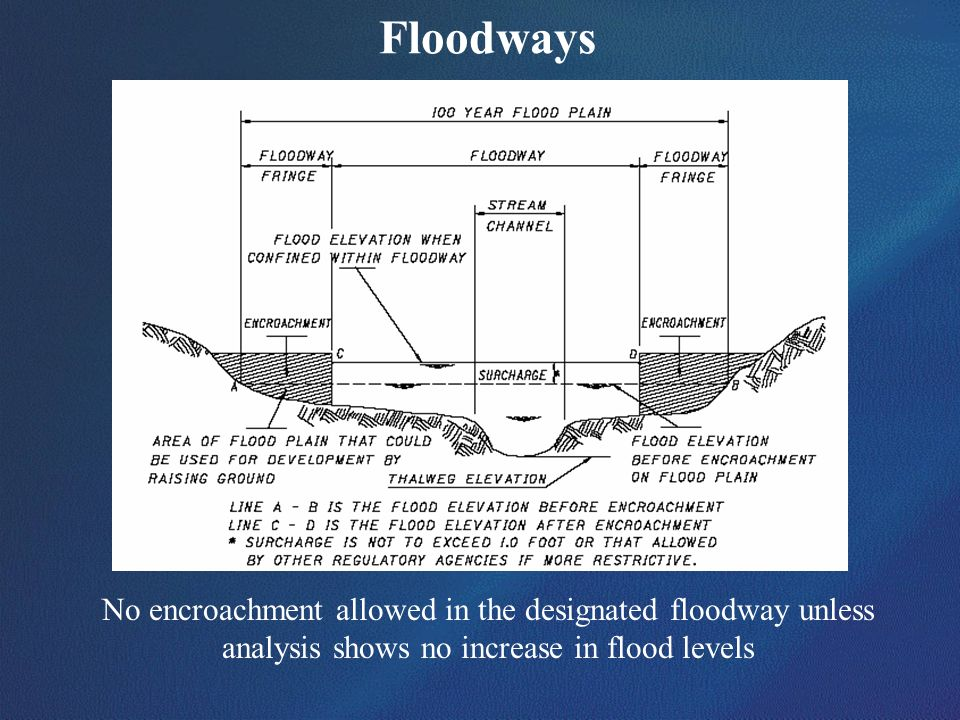 FloodwaysNo encroachment allowed in the designated floodway unless analysis shows no increase in flood levels.
