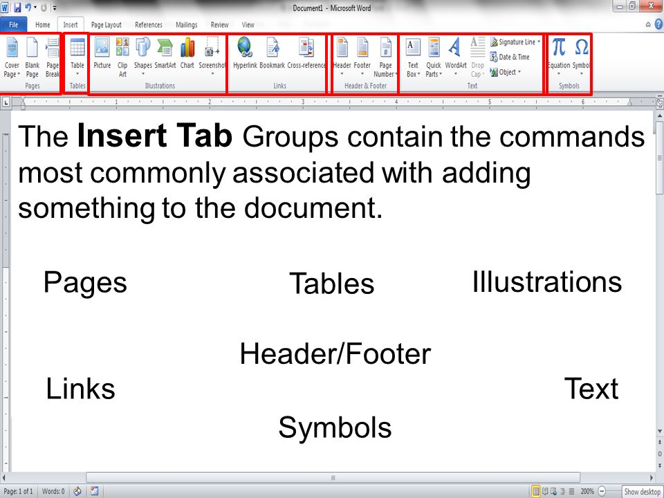 The Insert Tab Groups contain the commands most commonly associated with adding something to the document.